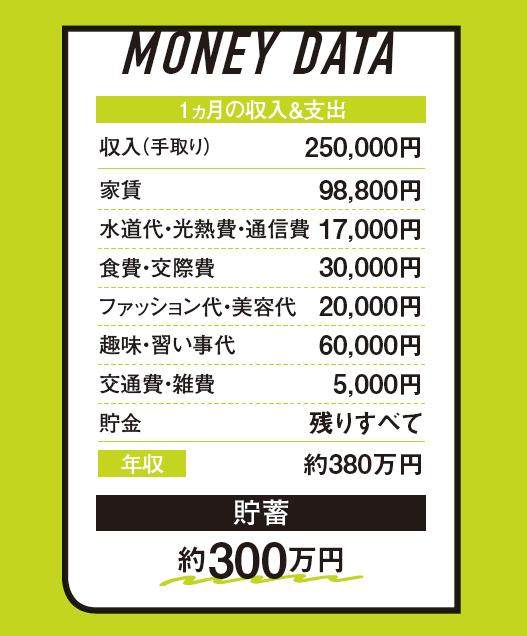 貯まりやすくなるお金管理テク