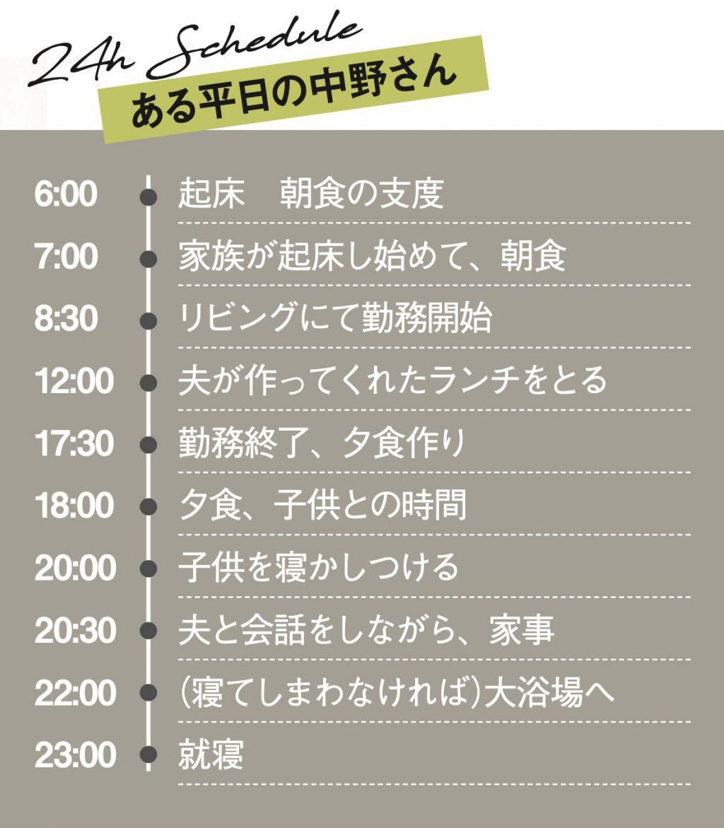 中野さんのスケジュール
