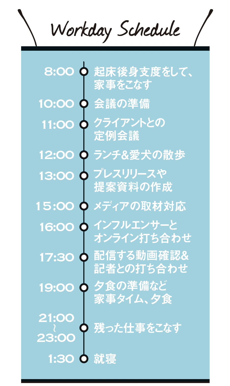 Workday Schedule